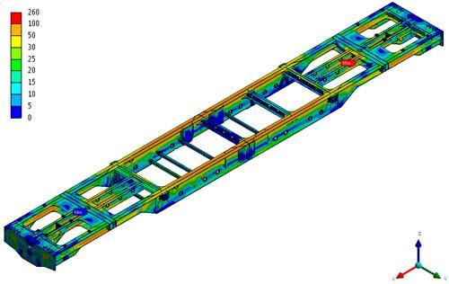 modelo de elementos finitos (distribución de tensiones sin considerar el sistema de suspensión)