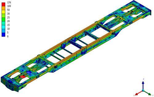 l modelo de elementos finitos (distribución de tensiones considerando el sistema de suspensión)