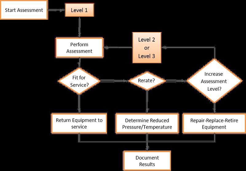 Evaluation Techniques - FFS - imagen2