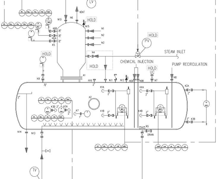 Plant engineering services: process P6ID