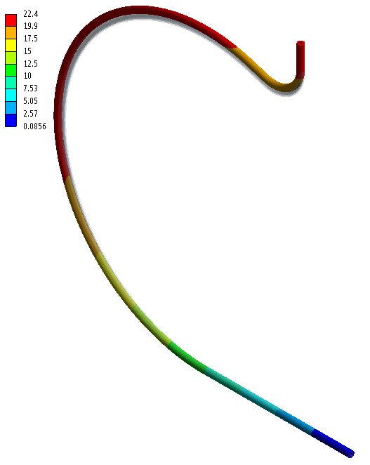 DESIGN AND ANALYSIS OF A FLEXIBLE PIPE CONNECTION ON CREEP RANGE