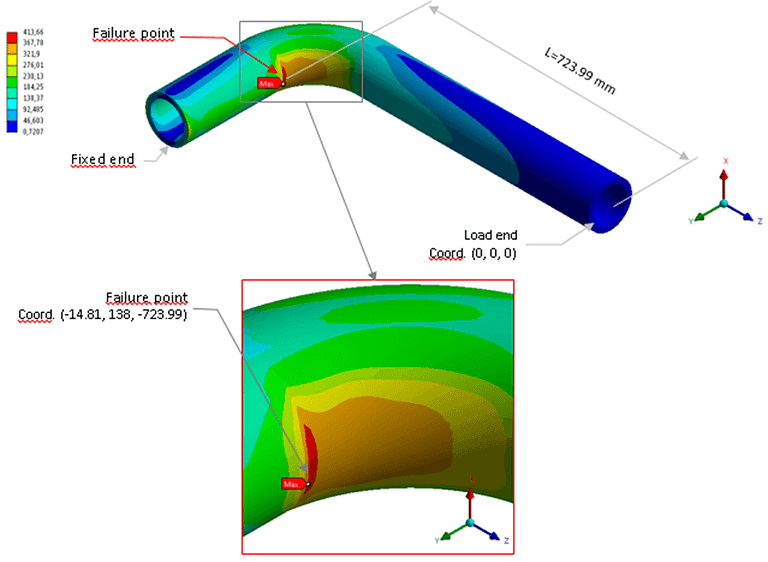 Stress intensity factor for special geometries in piping stress analysis